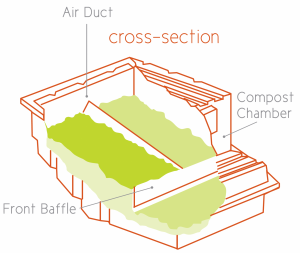 CM Tank Cross Section Isometric